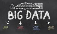caracteristicas de big data son volumen variedad velocidad
